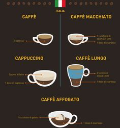il caffe italiano - Szukaj w Google