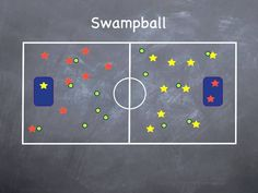 Physical Education Games – Swamp Ball Physical Education Games – Swamp Ball ***This guy has a lot of gym games clearly explained with visuals on. Physical Education Activities, Elementary Physical Education, Elementary Pe, Pe Activities, Health And Physical Education, Activity Games, Movement Activities, Abc Games, Youtube Banner