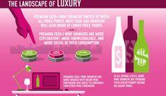 wine - premiumization