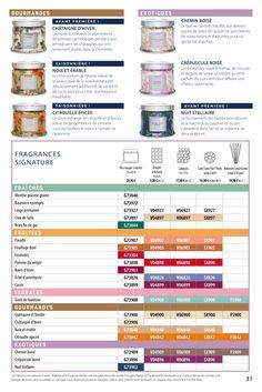 Catalogue Automne 2016 page 31