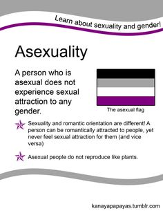 Non attraction to either sex