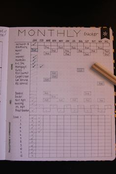 bullet journal page ideas 3