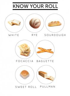 Know Your Roll: Pairing Your Bread With Your Sandwich