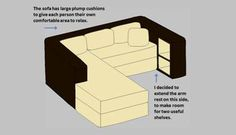 I decided to design a stylish sofa with a pull-out unit, so that you can easily access a place to put your drink and put your feet up, but are also be able to save space if you're not using the unit by simply sliding it back underneath.