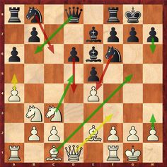 10 Chess Improvement Rules Most Players Forget