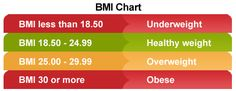BMI calculator plus: body mass index by body type and metabolism