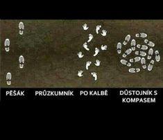 Stopy | Loupak.cz