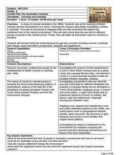 History Unit Plan | YR5 | The Australian Colonies. Convicts and Colonies.   A study of colonial Australia in the 1800s. Students look at the founding of British colonies and the development of a colony, including the reasons why Britain established colonies in Australia. They will be introduced to mapping skills and will understand the impact that settlement had on the natural environment. $8