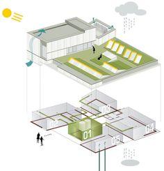 반투명한 폴리카보네이트는 유형의 큐빅을 비물질화 시켜 주위 환경에 동화를 시킨다. 심미적 탐구에서 시작되는 재료의 선정은 내외부의 관계성을 고려하지 못하고, 건축의 조각화를 만드는 아이러니한 상황을 야기한다. 여기 '도무스 테크니카' 와 같이 주위 환경과 건축물의 만남, 그리고 내부 공간과 건축물의 만남이 담겨 있는 세심한 프로젝트를 보자. 사용자와 기능에 의해 결정된 큐빅형태는 주위환경에 대하여 유연하..
