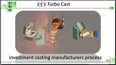 In this presentation describe about Complete Investment Casting Manufacturers Process and how it works. In this presentation include the formation of the wax i… Buying Investment Property, Investment Casting, Private Investigator Course, Investing Money, Best Investments, More Fun, Finance, Beautiful Pictures, It Cast