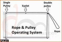 Blinds Pulley System Google Search Diy Projects