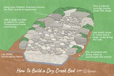 Build Your Own Dry Creek Bed for Landscape Drainage or Decoration How to Build Dry Creek Beds for Landscape Drainage<br> A dry creek bed made with stones improves yard drainage and helps prevent erosion. Learn how to build a bed that also looks great. Dry Riverbed Landscaping, River Rock Landscaping, Landscaping With Rocks, Backyard Landscaping, Landscaping Ideas, Backyard Ideas, Backyard Drainage, Inexpensive Landscaping, Country Landscaping