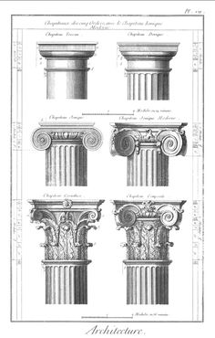 Columns and pilasters The Roman orders of columns are used:- Tuscan, Doric, Ionic, Corinthian and Composite. The orders can either be structural, supporting an arcade or architrave, or purely decorative, set against a wall in the form of pilasters. During the Renaissance, architects aimed to use columns, pilasters, and entablatures as an integrated system. One of the first buildings to use pilasters as an integrated system was in the Old Sacristy (1421–1440) by Brunelleschi.