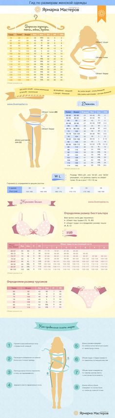 Гид по размерам женской одежды - Ярмарка Мастеров - ручная работа, handmade
