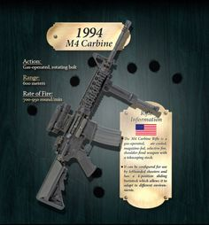 Evolution-of-the-Rifle-Infographic_17