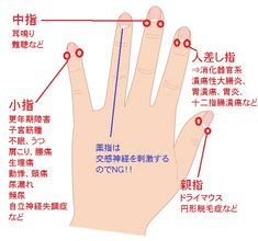 Acupressure Points, Yoga Moves, Holistic Medicine, Reflexology, Aesthetic Makeup, Body Inspiration, Body Care, Health And Beauty, Health Care