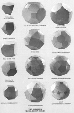 The Archimedian Solids