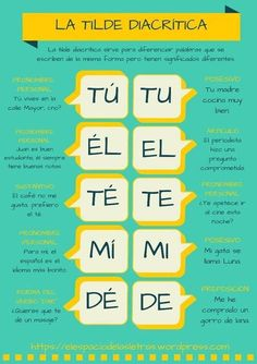 """La tilde diacrítica"" (Infographic of Spanish Spelling) - Learn Spanish Spanish Basics, Spanish Grammar, Spanish Vocabulary, Spanish English, Spanish Words, Spanish Language Learning, Spanish Teacher, Spanish Alphabet, Spanish Teaching Resources"