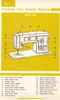 Kenmore 1802 Sewing Machine Manual 158.1802.  Covers models: 158.18020, 158.18021, 158.18022, 158.18023  * Installing and connecting your machine. * Threading machine. * Bobbin winding. * Threading bobbin. * Adjusting thread tension. * Pressure regulator. * Stitch applications. * Design cams. * Presser feet. * Problem solving. * Cleaning and oiling. * Parts list. * Much more.  59 page manual.