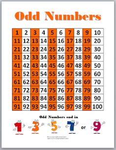 Printables Odd Numbers 1-1000 odd numbers 1 1000 precommunity printables worksheets images about math anchor charts on pinterest classroom freebies