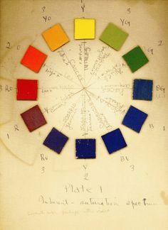 Stanton MacDonald-Wright: 'Plate 1, Inherent Saturation' #round