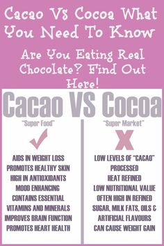 Are you actually eating real chocolate? My Cacao Vs Cocoa What You Need To Know article will tell you the disappointing answer is most likely not. A growing number of studies show that chocolate, e… Kids Nutrition, Watermelon Nutrition, Healthy Tips, Healthy Skin, Healthy Choices, Healthy Meals, Healthy Recipes, Health Foods, Diets