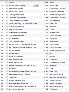 """Running playlist.... I'm pinning this simply for the fact that there is a song on here called """"hoedown throwdown"""" by Miley Cyrus. She goes hard, apparently."""