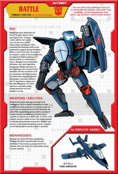 TF Fancharacter- Rattle by MachSabre on DeviantArt Transformers Armada, Transformers Decepticons, Transformers Characters, Gi Joe, Optimus Prime, Manga, Robot, Anime, The Incredibles
