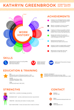 Graphic CV #infographic Cv Infographic, Infographics, Education And Training, Presentation Design, Storytelling, Information Graphics, Infographic, Infographic Illustrations, Info Graphics