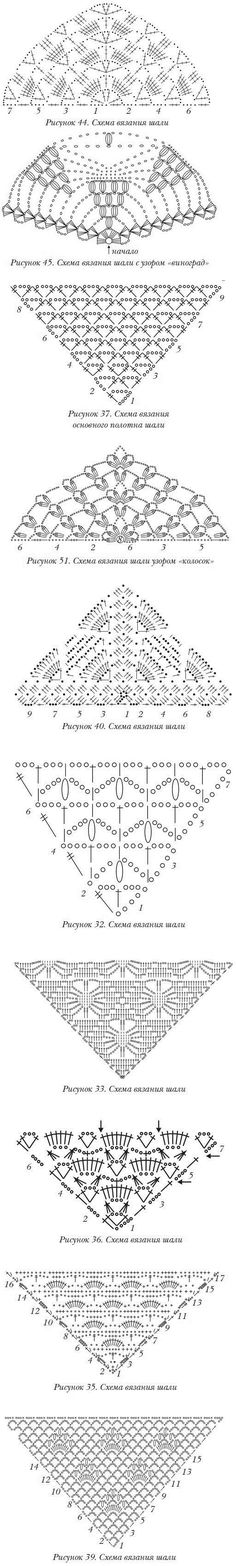 Russian Crochet Shawl graphs, the 3rd one looks like a nice simple place to start :)