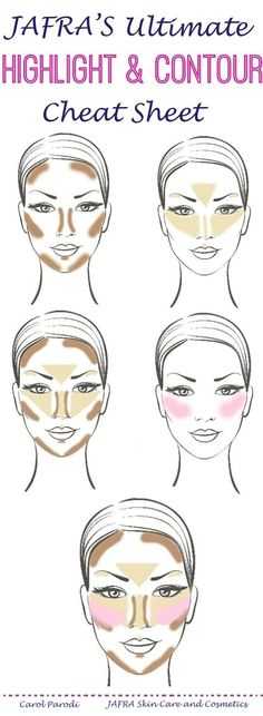 Learn how to contour with this cheat sheet. Creaseless concealers are a MUST. And for them to be affordable? Don't miss out! These make a great christmas gift. Find them at www.jafra.com/blairwonderbeauty