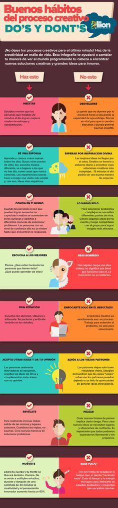 Hola: Una infografía sobre Buenos (y malos) hábitos del proceso creativo. Vía Un saludo