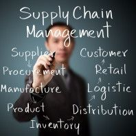 Degree Overview: Associate of Supply Chain Management