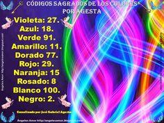 Ángeles Amor: RESUMEN CODIGOS SAGRADOS NUMERICOS POR JOSE GABRIEL ...