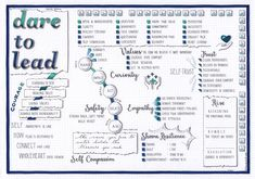Dare to Lead (Brene Brown) visual synopsis by Dani Saveker Brene Brown's latest book captured as a one page visual summary Empathy Quotes, Leadership Quotes, School Leadership, John Maxwell, The Gift Of Imperfection, Life Quotes Love, Dad Quotes, Change Quotes, Attitude Quotes