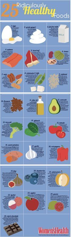 25 Ridiculously Healthy Food