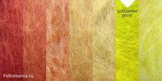 Окраска шерсти многоступенчатыми красителями