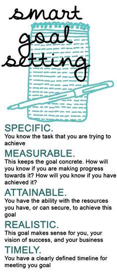 smart goal setting - dear handmade life