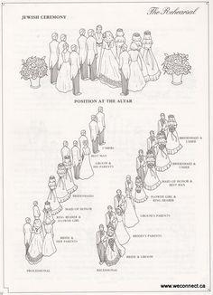 processional/recessional-jewish