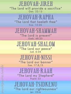 """""""...IN THE NAME OF (JESUS) GOD!!!"""""""