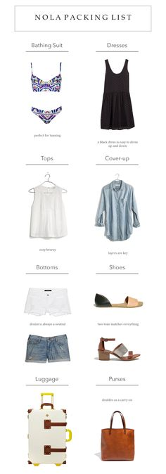 Bathing Suit (Madewell), Dress (Joie), Top (Madewell), Cover-up (Madewell), Sho. Weekend Packing List, Packing Lists, Packing Ideas, Europe Packing, Travel Packing, Travel Wardrobe, Capsule Wardrobe, Vacation Outfits, Travel Outfits