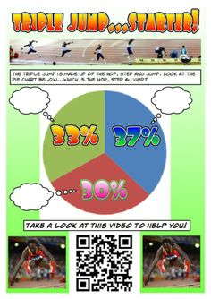 Teaching and Learning - Athletics