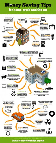 Money Saving Tips For The Home, Work and Car Infographic
