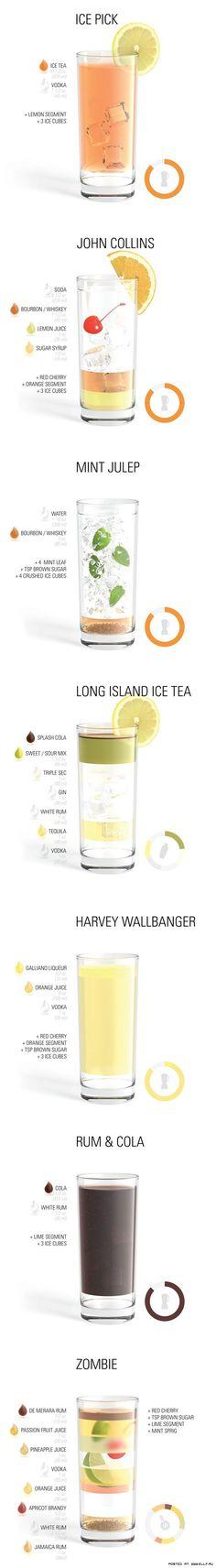 Amazing mixed drinks chart.