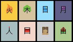 Chineasyssä käytetään yksinkertaisia ja havainnollisia kuvia, joiden avulla kiinalaisten kirjoitusmerkkien muistamisesta tulee helpompaa.