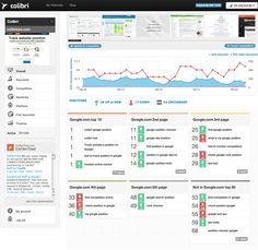 Colibri - SEO TOOLS to monitor and improve traffic from search engines. (a view on a new dashboard)