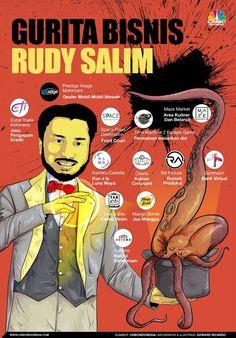 Ini Kerajaan Bisnis Rudy Salim, Si Juragan Mobil Mewah Business Motivation, Business Tips, Digital Marketing Strategy, Online Marketing, Bisnis Ideas, Best Skincare Products, Financial Tips, Making Ideas