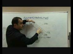 ▶ positive externalities - YouTube