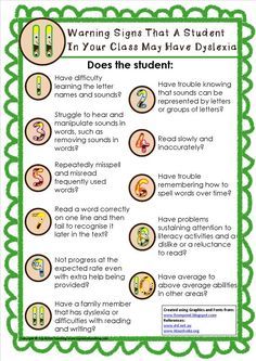 If you suspect a student in your class has #dyslexia but you are unsure of what to look for, then these tips will help you begin the identification process. http://topnotchteaching.com/time-saving-tips/11-warning-signs-dyslexia/