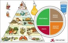 healthy-eating-pyramid-and-plate-home